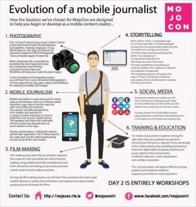 mobile PR mopr 2