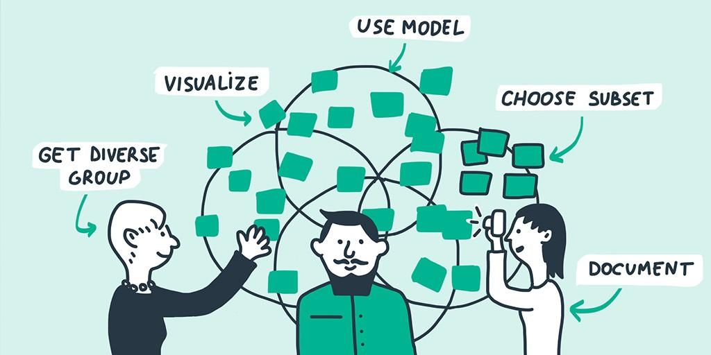 PR workflow